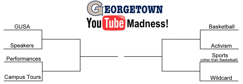 Georgetown YouTube Madness Bracket