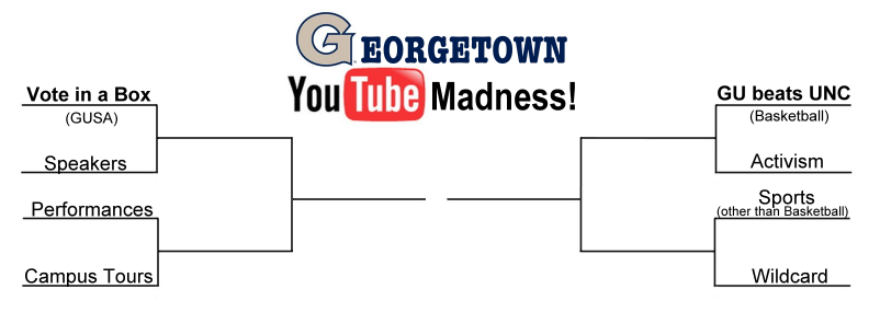 Georgetown YouTube Madness