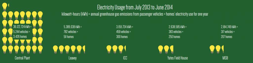 energy_infographic 1