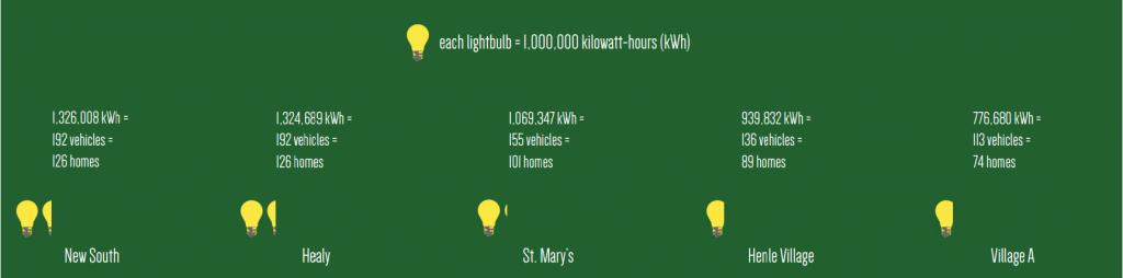 energy_infographic 2
