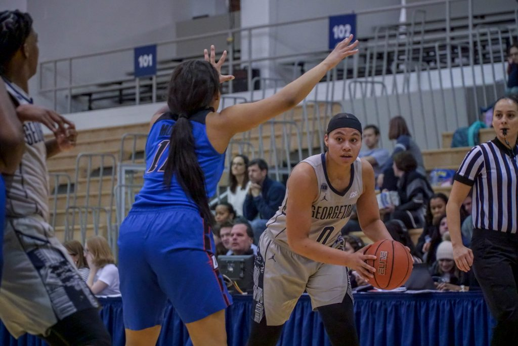 Women's Basketball Comes up Short at Red-Hot Marquette