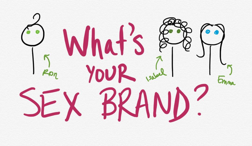 Stripped: What's Your Sex Brand?