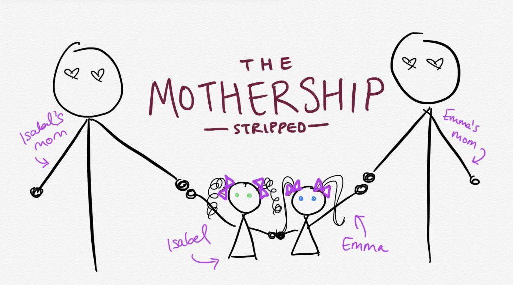 Stripped: The Mothership