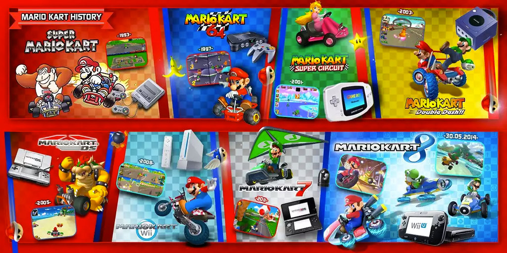 Mario Kart Tour Races Into The App Store The Georgetown Voice